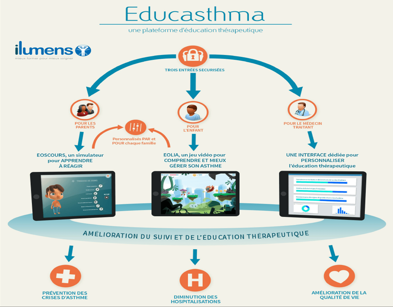Une plateforme numérique d'éducation thérapeutique, coup de cœur de l'appel à projets 2017
