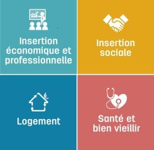 Actualites Fondation Credit Agricole